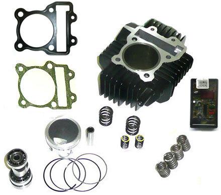kit moteur holeshot stage 2 pour 150 yx rsr ycf up gpx gunshot 2426 pieces pit bike et dirt. Black Bedroom Furniture Sets. Home Design Ideas